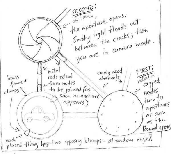 Hand-drawn sketch with notes of three connected nodes, one 'locked', one with an aperture and one filled with an image