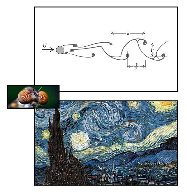 SPEC Karman Gogh