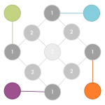 Square array of connected nodes