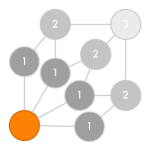 Gameboard for four teams starting from a single node, opening out into four nodes, then reducing to three, then one