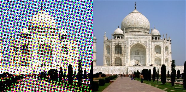 dots and big picture