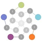 Pentagonal array of connected nodes